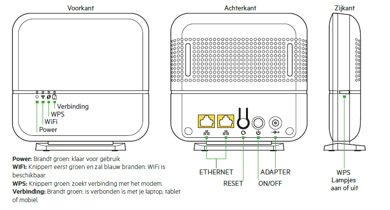 Ervaringen Kpn Experia Wifi Versterker Nieuw Model
